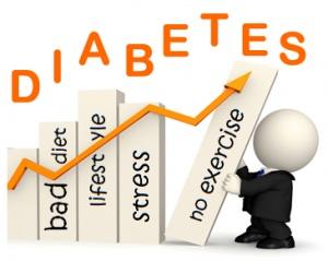 diabetes cukrinis mityba pagal ilka